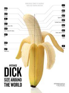 wie dick muss der penis sein